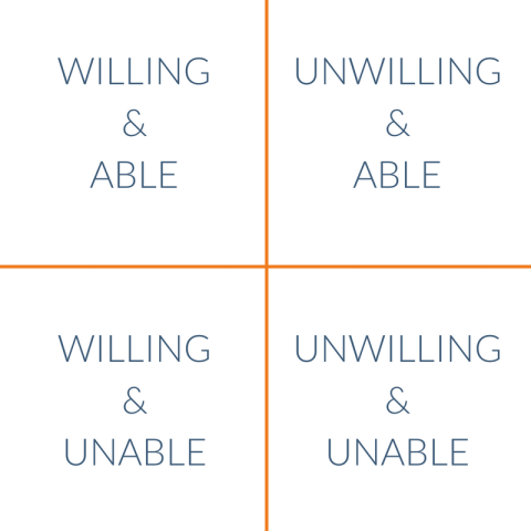 WILLING&ABLE